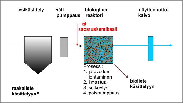 Kaavio, 55 kb png