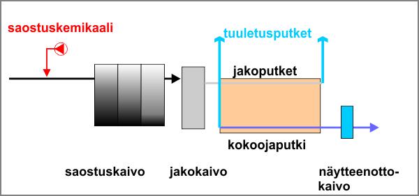 Kaavio, 25 kb png